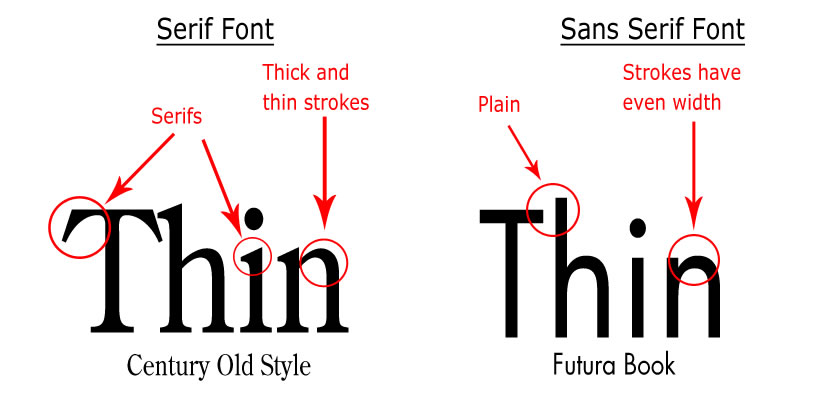 serifs on fonts